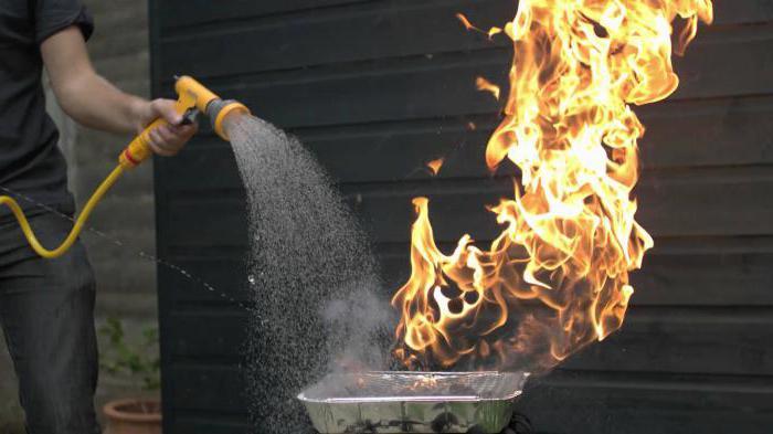 Листаем сонник: огонь