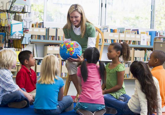 мероприятия по экологическому воспитанию в школе