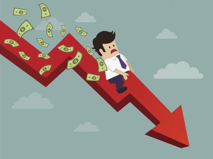 усн доходы минус расходы минимальный налог