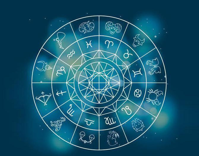 24 октября гороскоп близнецы