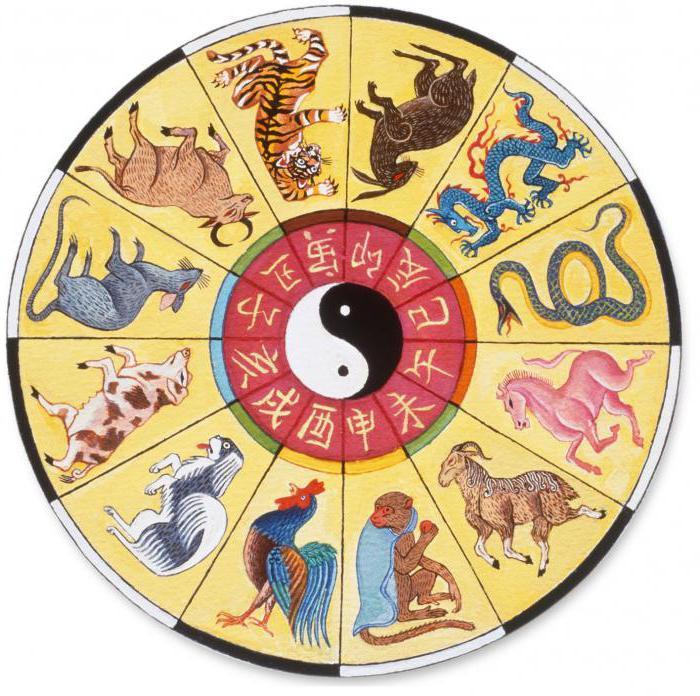 Картинки животных по китайскому гороскопу этого слухи