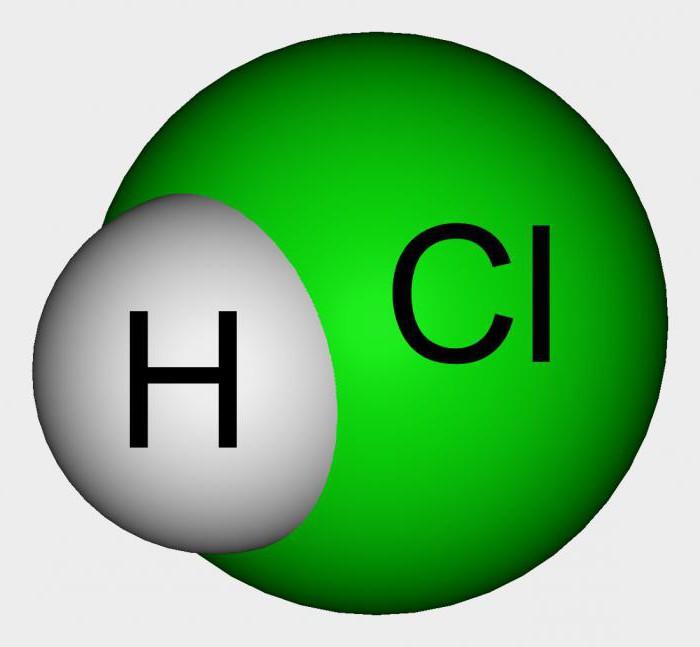 10 раствор соляной кислоты