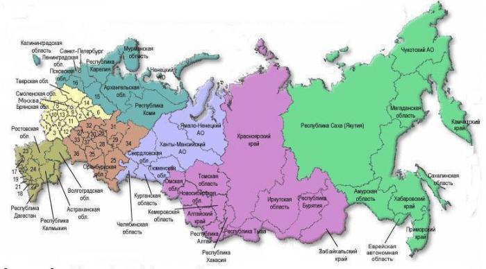 органы субъектов РФ
