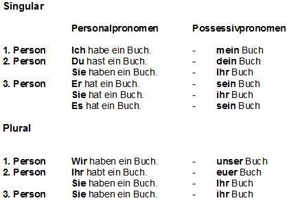 Сексуальная речь на немецком
