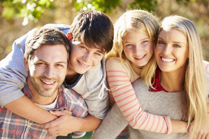 сочинение рассуждение о семье