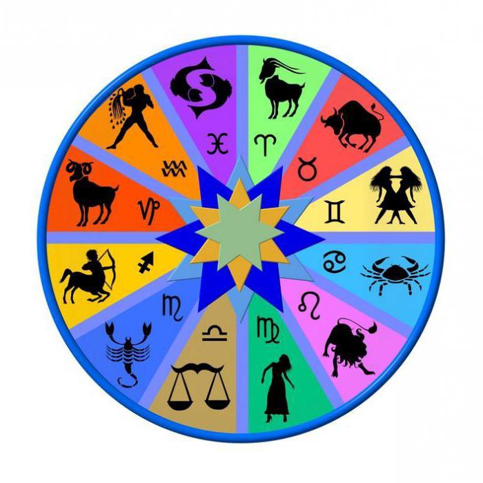 совместимость со знаком зодиака телец
