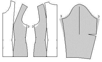 выкройка пиджака женского приталенного