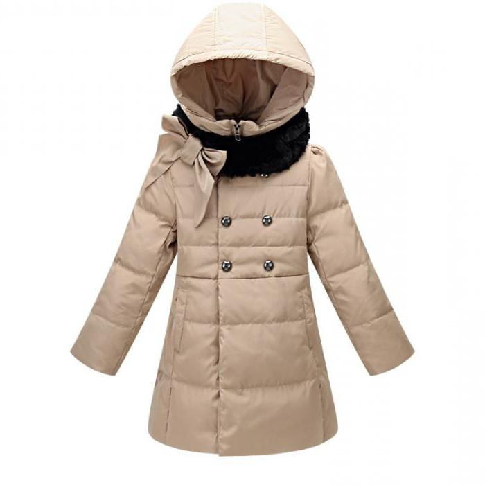 выкройка пальто для подростка девочки
