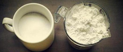 рецепты в духовке для выпечки