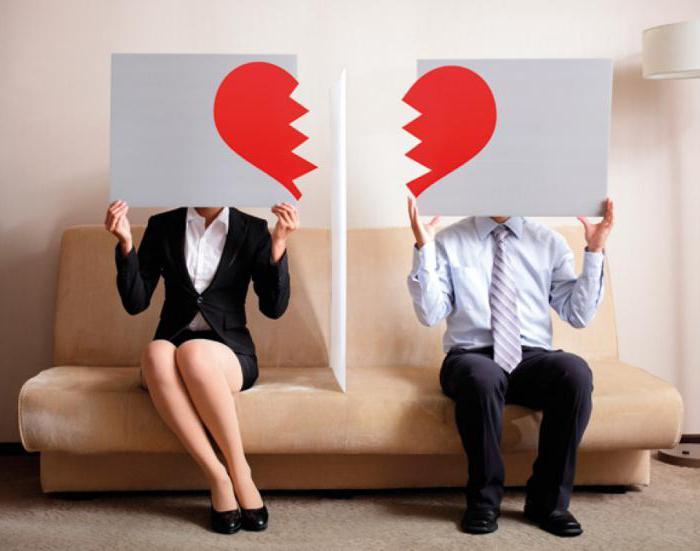 развод с женой сон память сложится