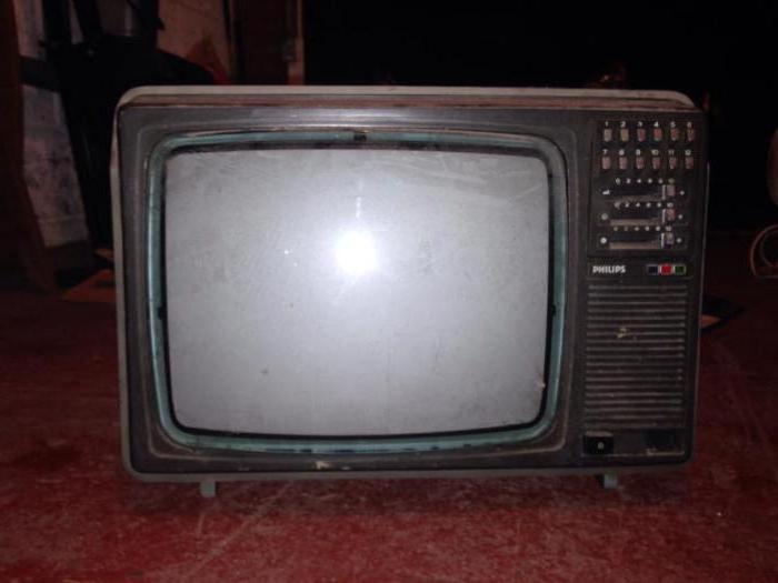 Можно ли сдать телевизор на обмен