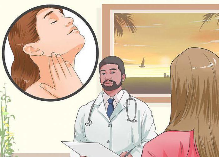 Причина сбоя месячных, симптомы и лечение