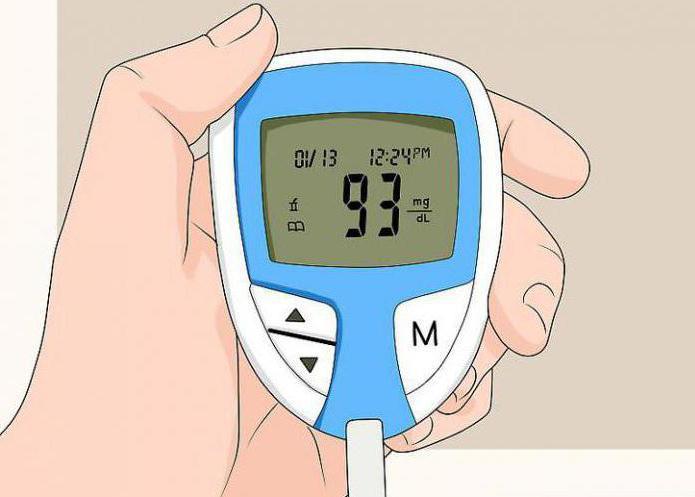 Система для анализа показателей уровня сахара в крови