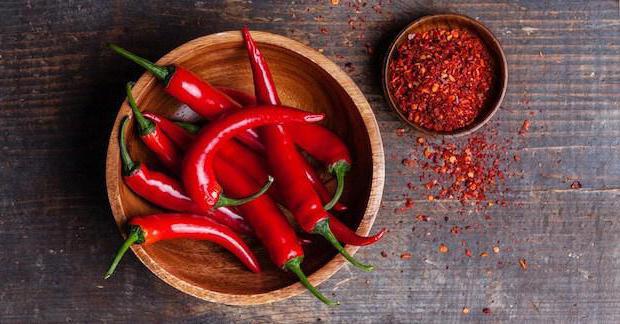 настойка красного перца для похудения