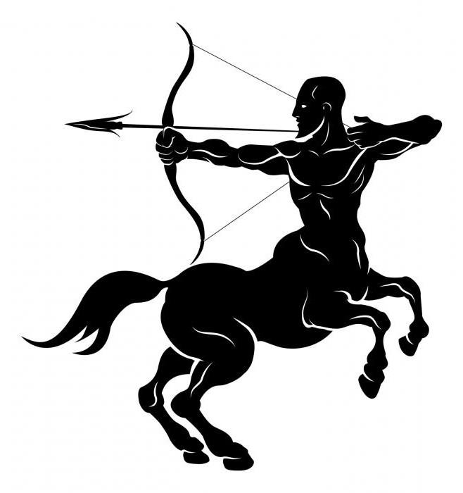 23 июля знак гороскоп