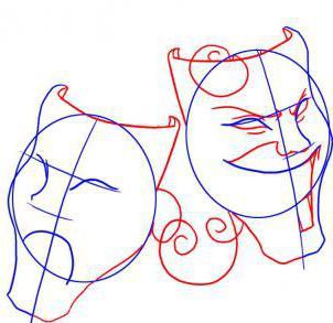 как нарисовать маску в форме лица