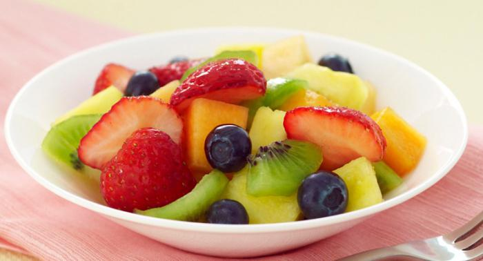 какие продукты можно есть при похудении список