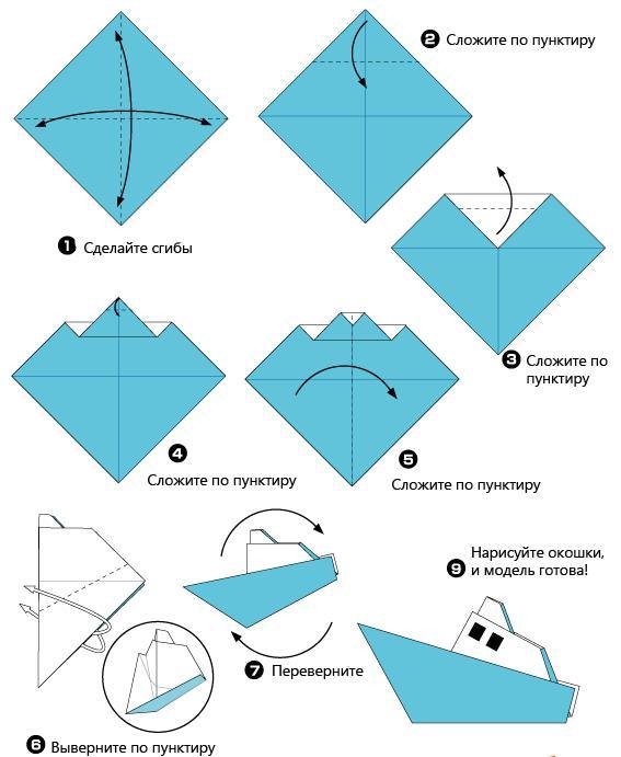 Как сделать из бумаги корабль?