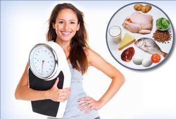 диета дюкана разрешенные продукты