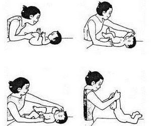 Массаж для того чтобы ребенок научился ходить