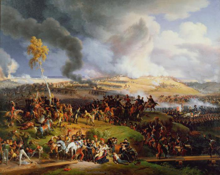 "The picture ""Borodino"": description. Borodino - the battle paintings of different artists"