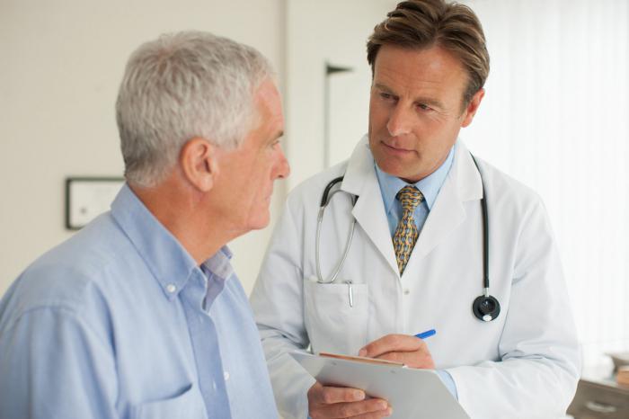 Лекарства от депрессии и стресса обзор по группам препаратов