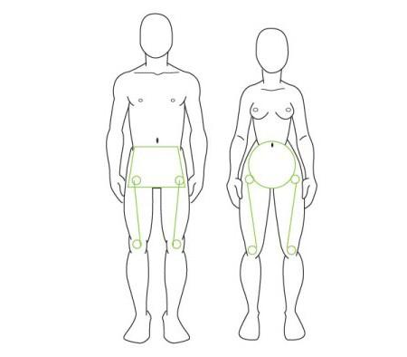 как нарисовать одетого человека [