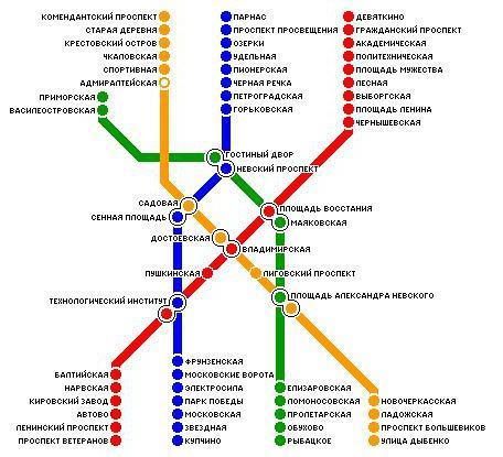 Районы Питера со схемой метро