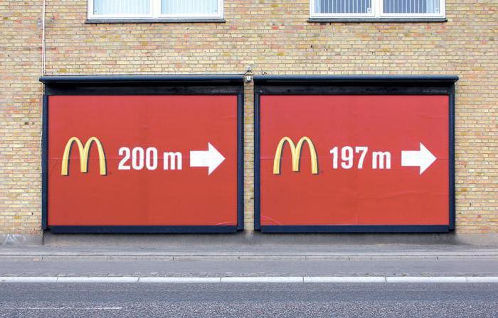согласование наружной рекламы