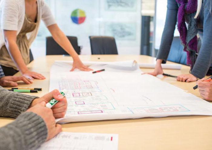 метод освоенного объема в управлении проектами задачи