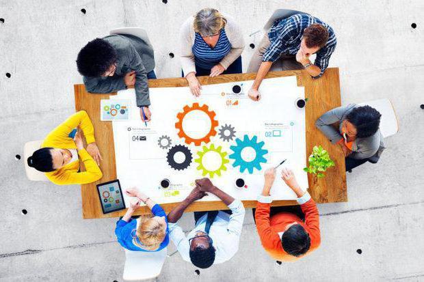 метод освоенного объема в управлении проектами пример