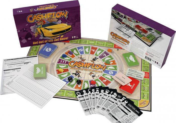 estate board game