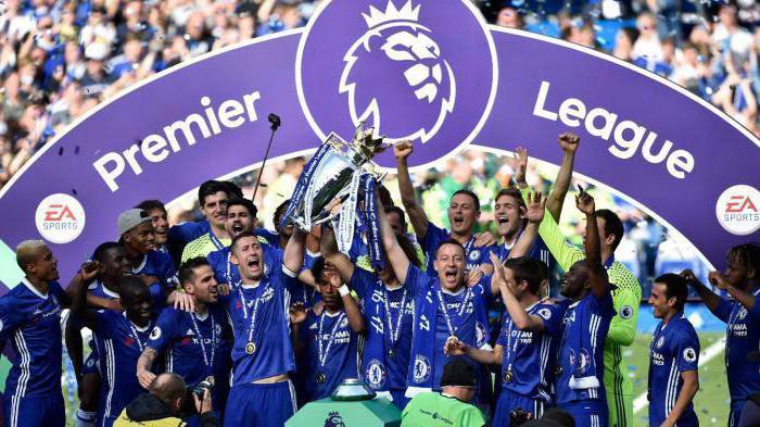 футбольные клубы лондона