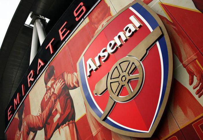 футбольные клубы лондона список