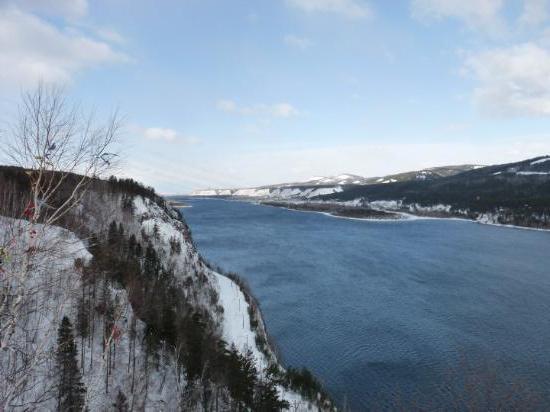 Климат Восточной Сибири