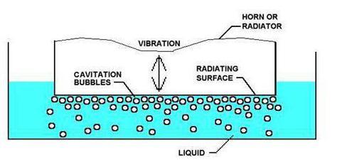 ультразвуковая мойка схема