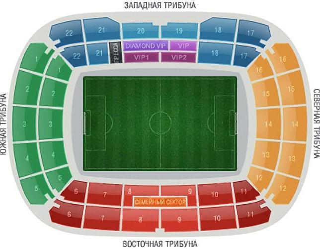 стадион Черкизово схема