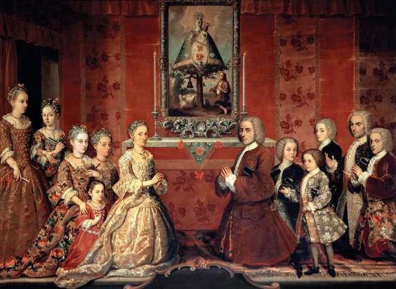 Сексуальная жизнь французского дворянства