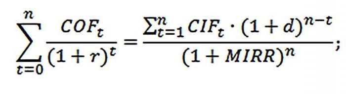 как рассчитать IRR в Excel