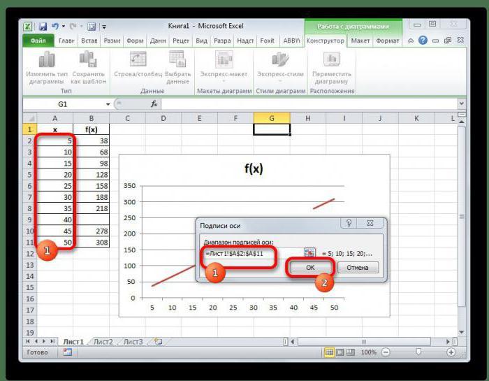 интерполяция сплайнами в Excel