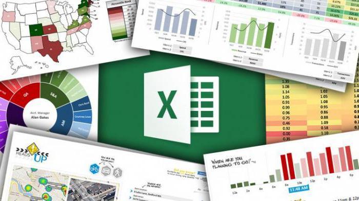 формула двойной интерполяции в Excel примеры