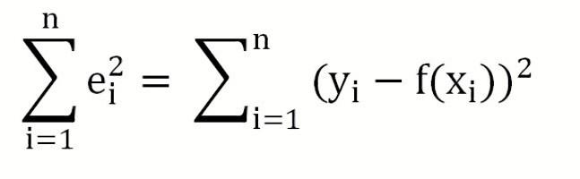 регрессионная модель пример