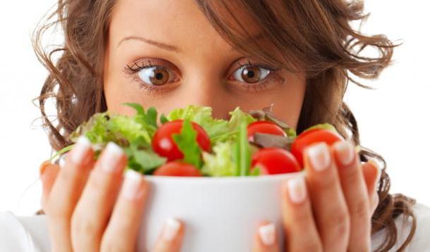 как пить воду перед едой чтобы похудеть