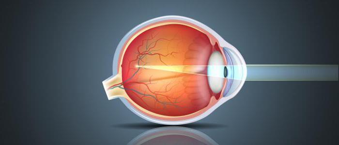 Важность витаминных капель для глаз