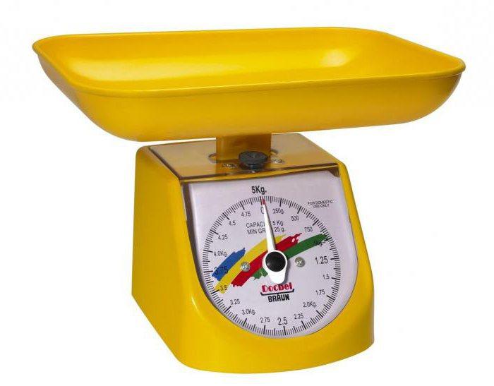 Современные весы: виды весов