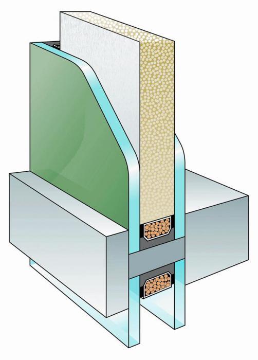 утепление фасада дома пенопластом технология