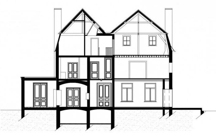 норвежский дом проекты
