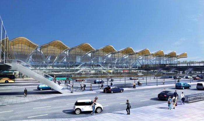 пулково терминал 1 парковка