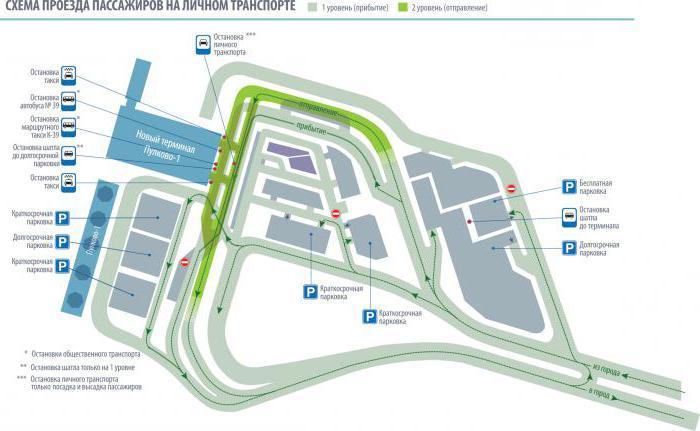 схема терминала пулково 1