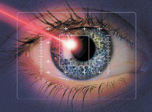 лазерная коррекция зрения в спб